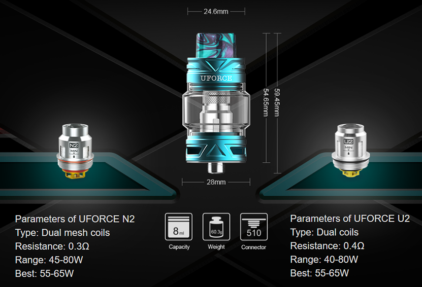 UFORCE T2 Atomizer Features 01