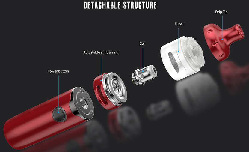 Berserker S MTL Kit Detachable Structure