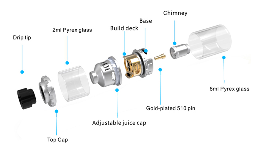 Kylin Rebuildable Tank Atomizer Structure