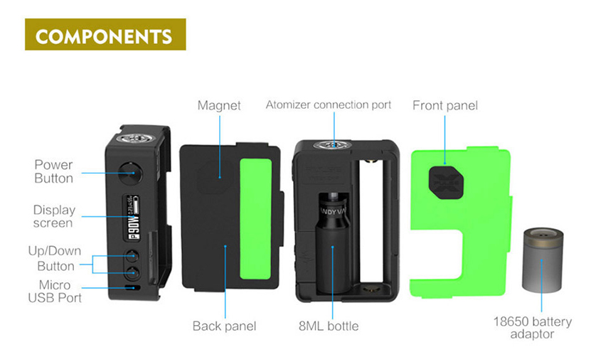 Vandy Vape Pulse X Box Mod Components
