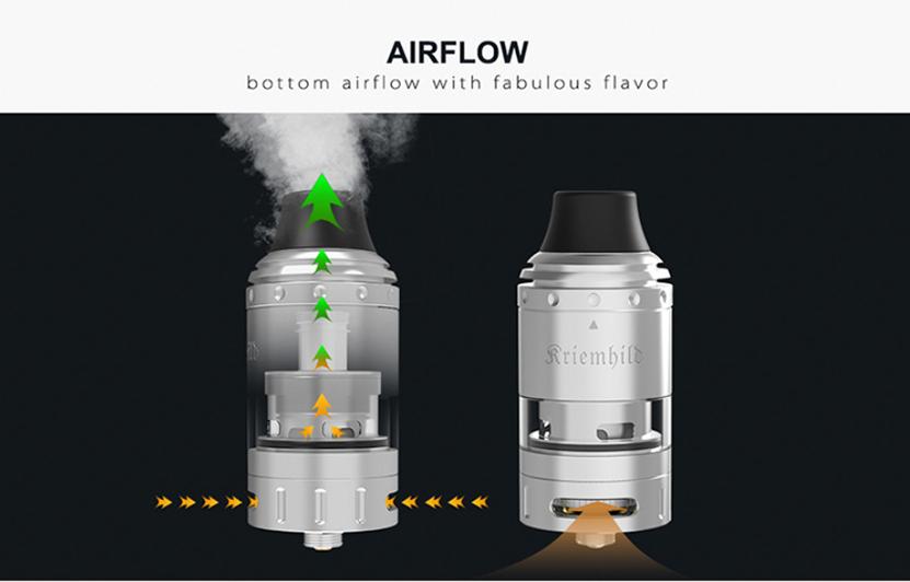 Kriemhild Kit Airflow