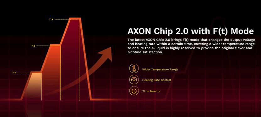Vaporesso FORZ TX80 80W Kit AXON Chip 2.0