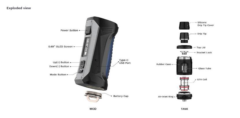Vaporesso FORZ TX80 Kit Strcuture