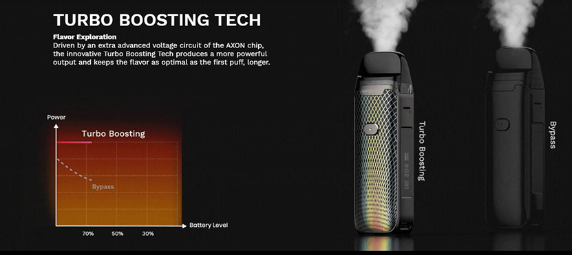 Vaporesso Luxe PM40 Kit Feature 12
