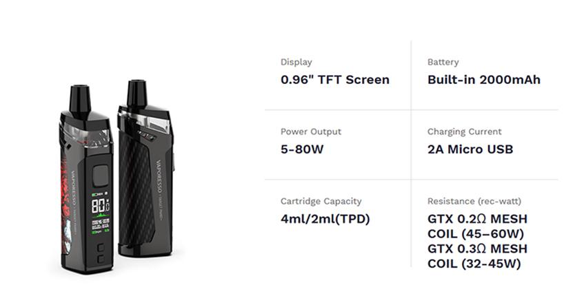 Target PM80 Pod Mod Kit Parameter