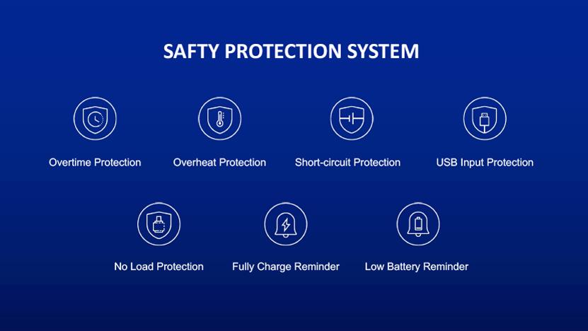 Target PM80 SE Mod Pod Kit Safety Protection