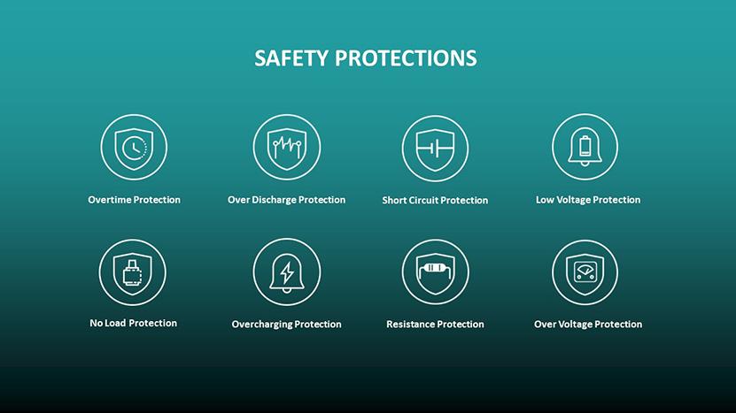 Vaporesso XIRON Pod Kit Protections