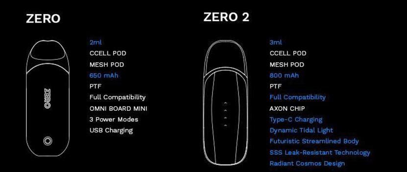Vaporesso Zero 2 Kit Feature 4