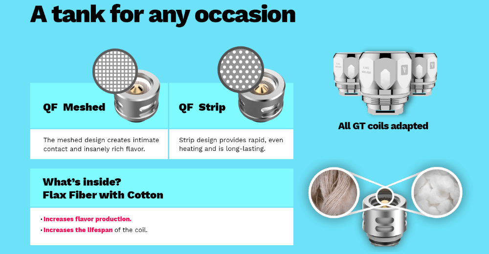 Vaporesso Luxe ZV Kit Coil Compatible