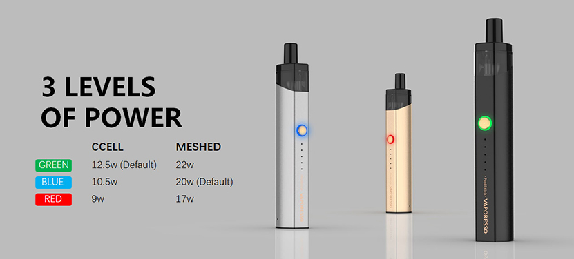 Vaporesso Podstick Kit LED