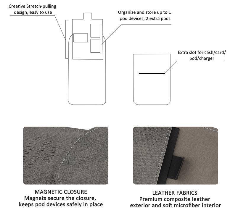 Vivismoke Pocket Case Overview
