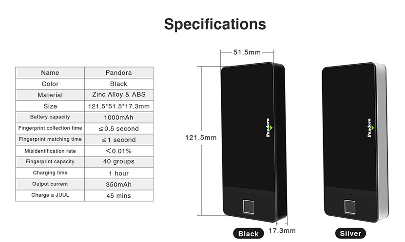 Wellon Pandora JULL PCC Box Specification
