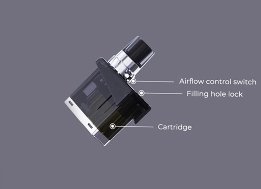 Wismec Preva DNA Pod Kit Cartridge Structure