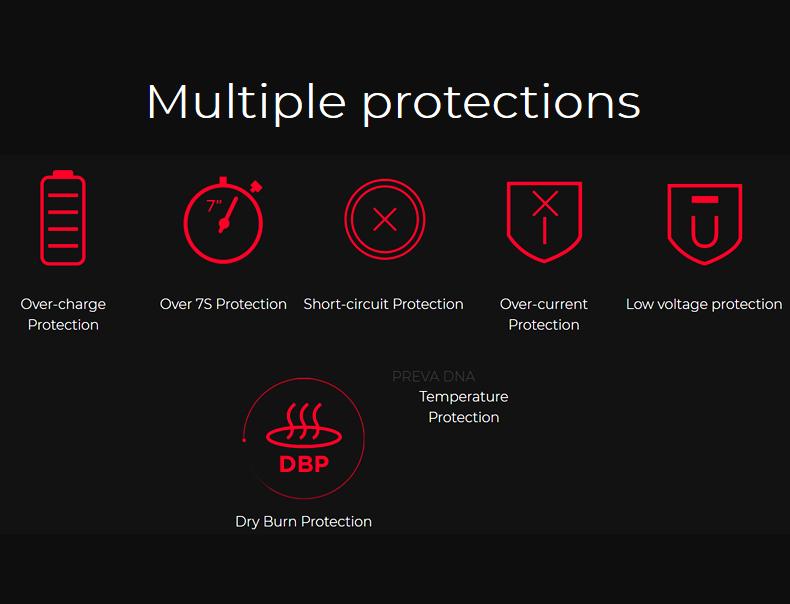 Wismec Preva DNA Pod Kit Protections