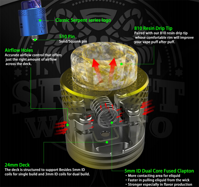 Wotofo SRPNT RDA feature
