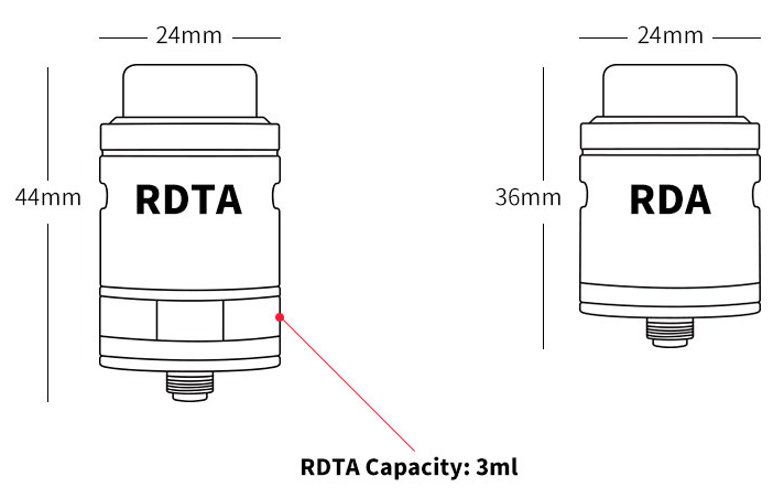 Wotofo Faris RDTA RDA  Features 8
