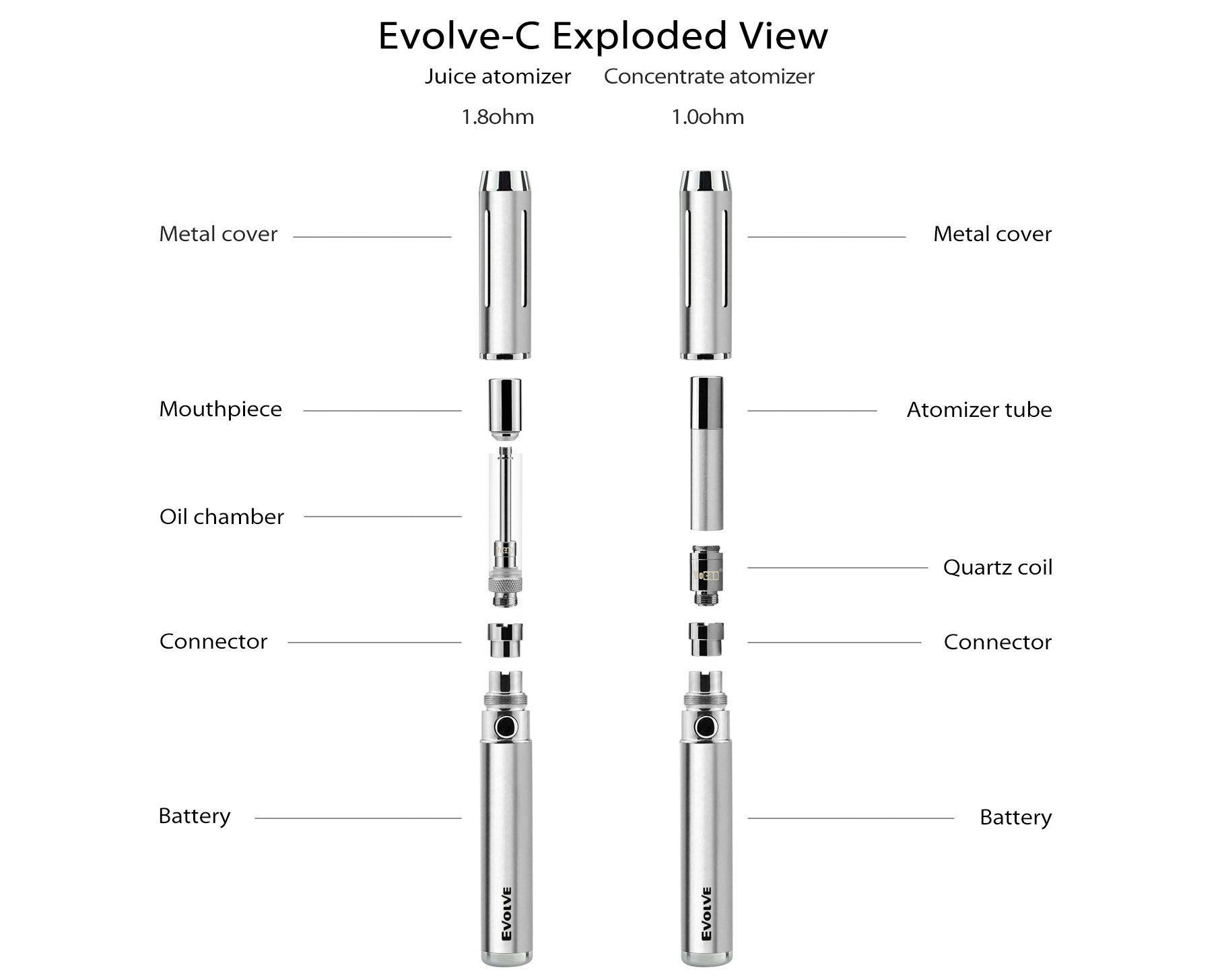 Yocan Evolve-C Kit Features 03
